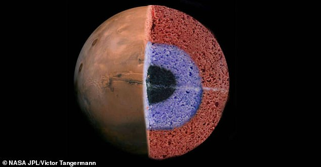 Analysis of primary and secondary waves from hundreds of earthquakes indicates that the crust of the Red Planet consists of three cake-like layers